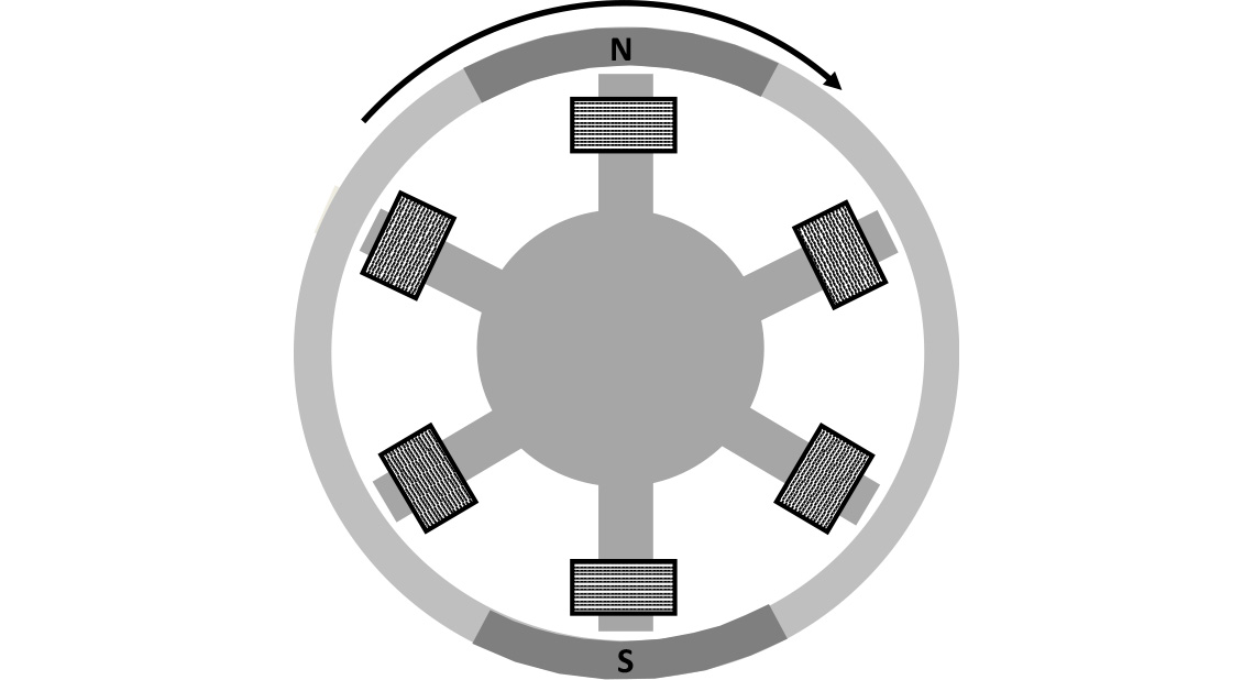 Brushless DC Motor Cross Section (Simplified)