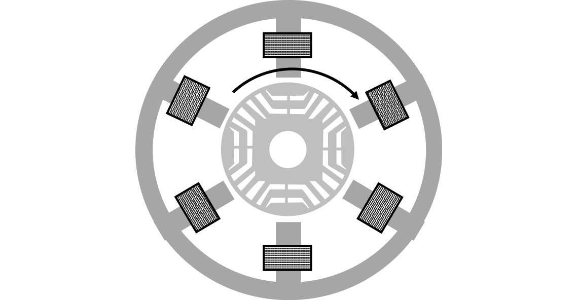 Synchronous Reluctance Motor Cross Section (Simplified)