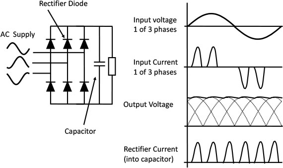 Three Phase Rectifier with Capacitor and Resistive Load