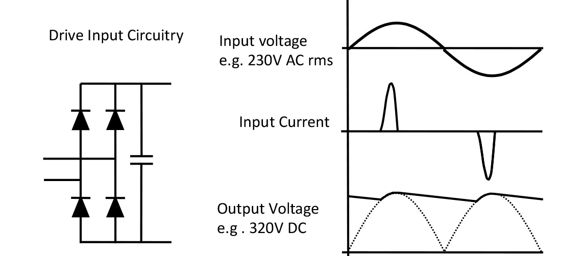 Peak Voltage detection by Input Rectifier