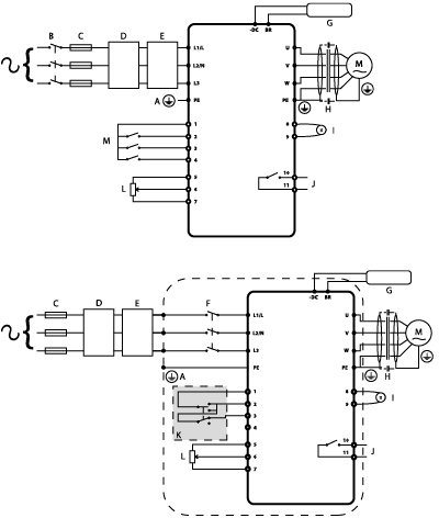 Optidrive E3 Connection Diagram