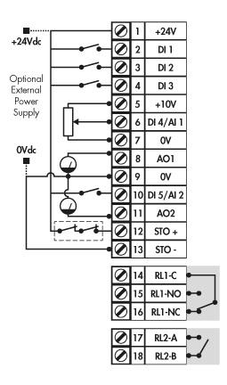 Optidrive P2 Connection Diagram