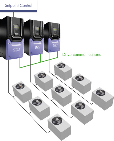 Multiple fan operation with Optidrive Eco