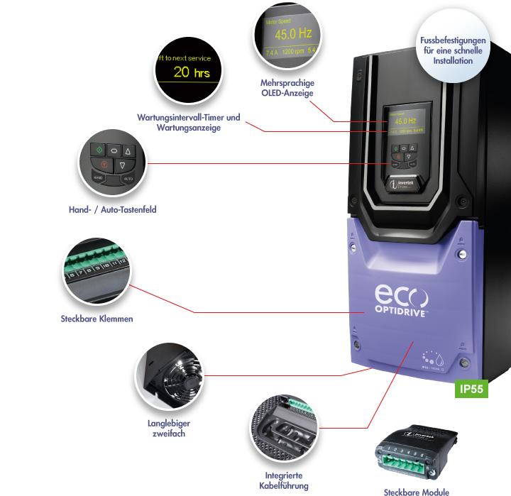 Optidrive Eco Frequenzumrichterantrieb Funktionen