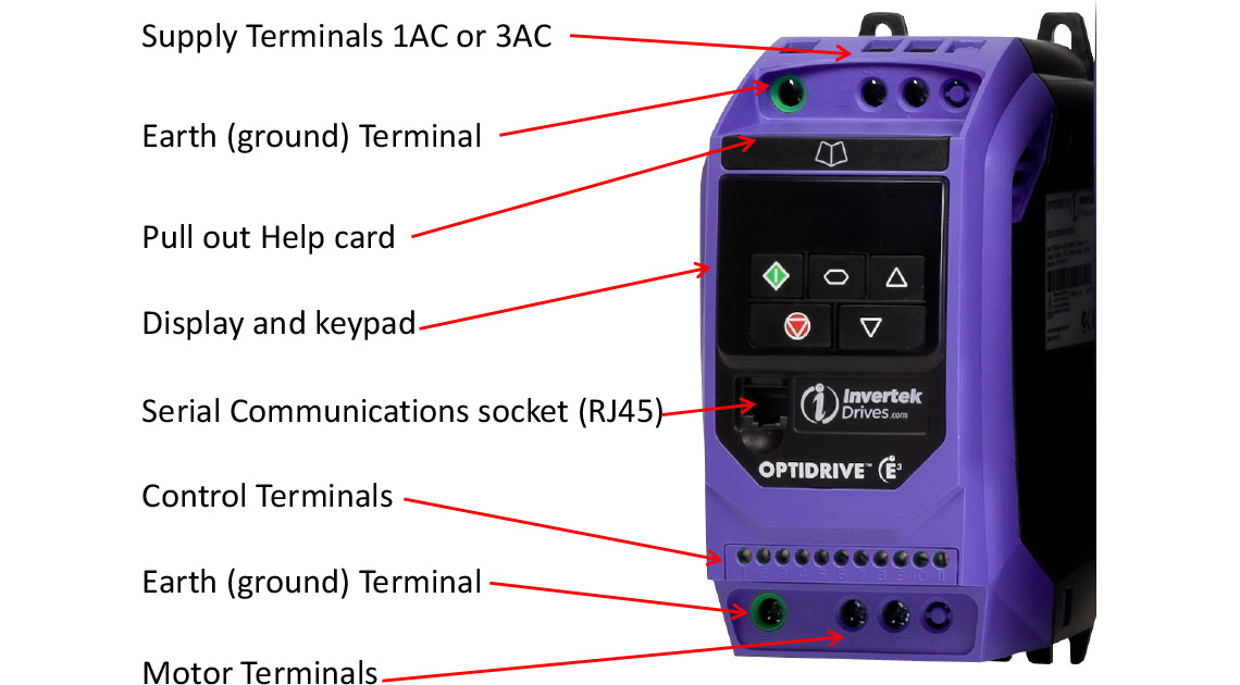 Key Installation features E3 IP20