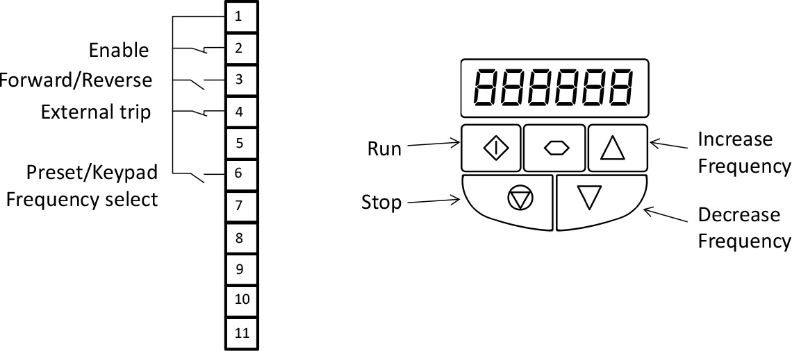 Terminal  and Keypad Functions with P-12=2, P15=6