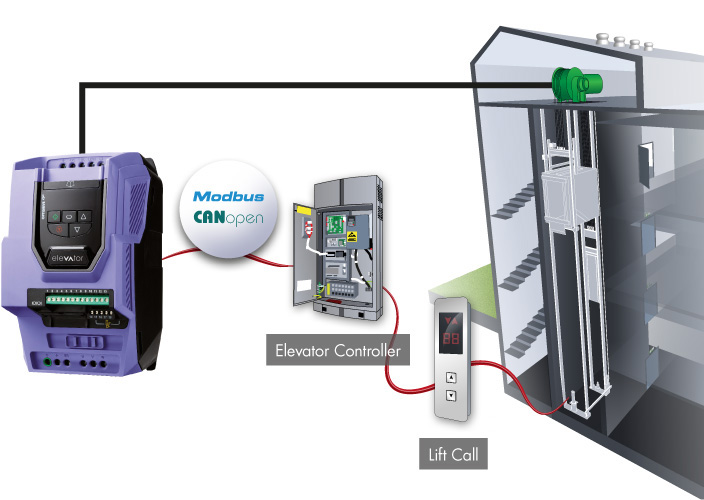 Invertek to take elevator VFD technology to Interlift 2019